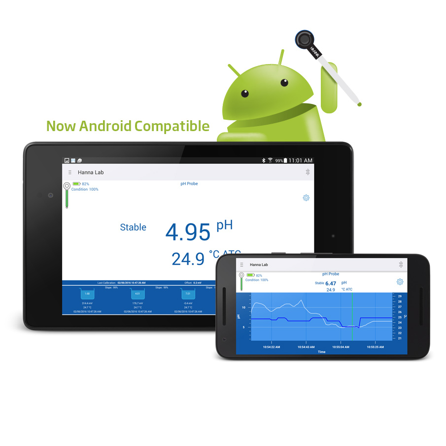Android-Compatible